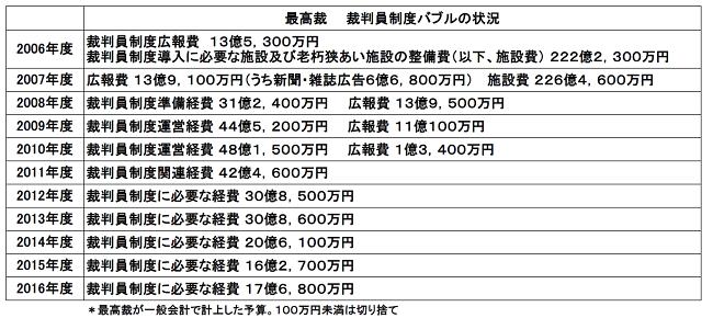 HP201605212